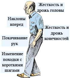 У ребенка рвота боли в животе и температура 37.4