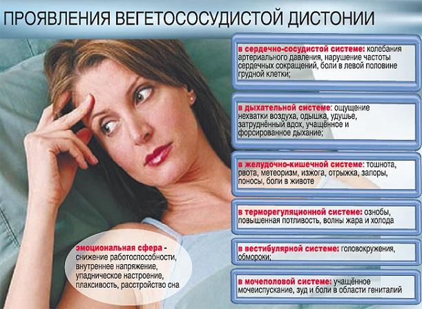 Вегетососудистая дистония (ВСД): симптомы и лечение