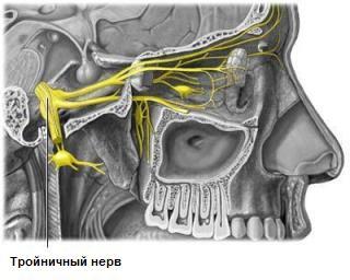 Нейропатия тройничного нерва код по мкб 10